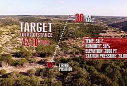 Lze zasáhnout odstřelovací puškou cíl, ke kterému by jste šli pěšky téměř hodinu chůze?